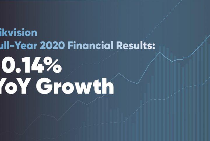 Hikvision оприлюднила фінансові результати за 2020 рік та перший квартал 2021 року